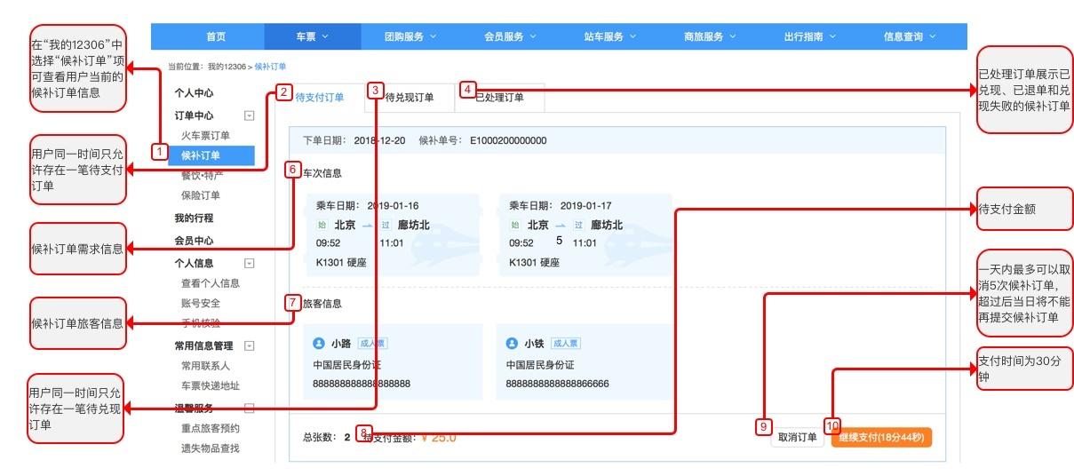 12306网站火车票候补购票操作说明
